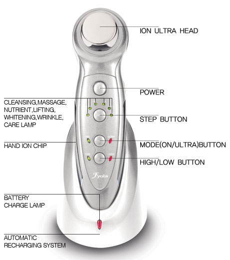 fyola facial massager